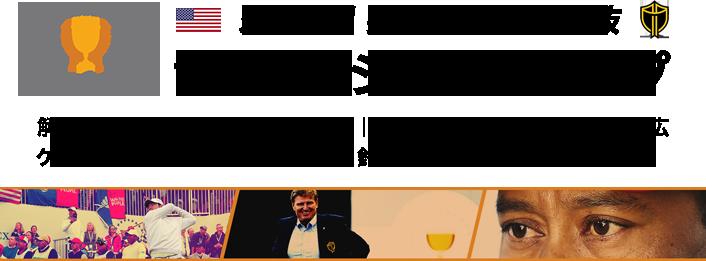 米国選抜 VS 世界選抜 ザ・プレジデンツカップ 解説:内藤 雄志、佐藤 信人|実況:田中 雄介、薬師寺 広|ゲスト:進藤 大典、タケ小山、鈴木 亨